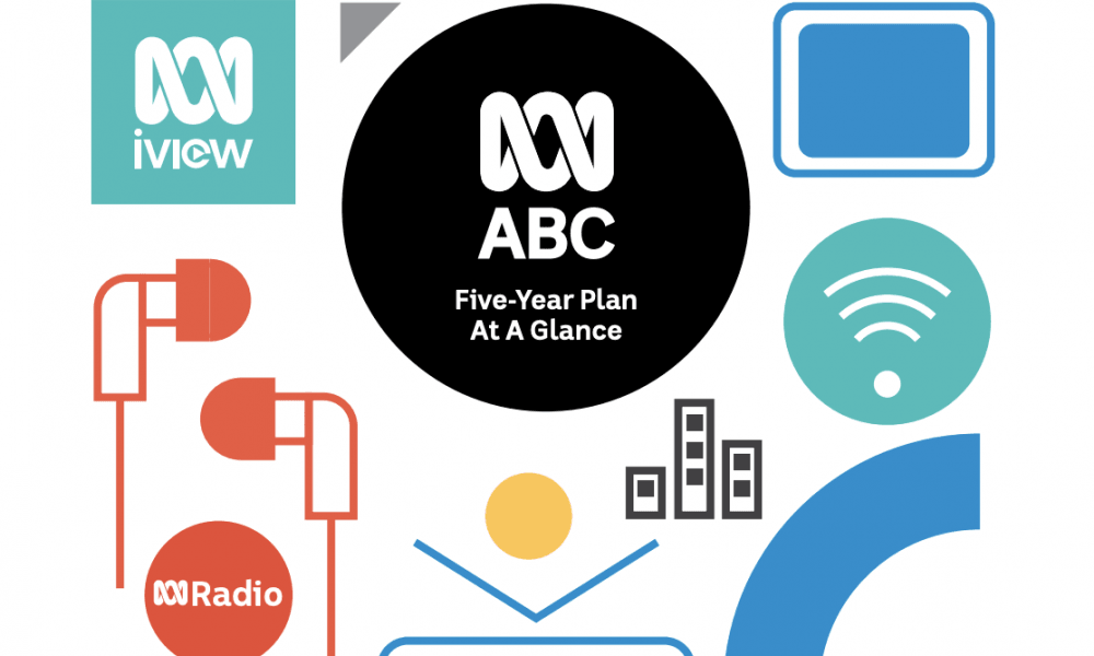 ABC announces changes and restructures as part of Five Year Plan